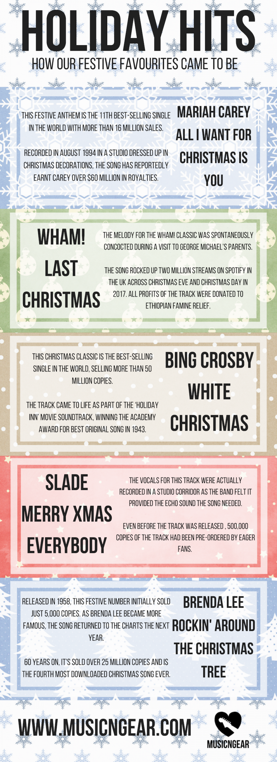 Article photo - Christmas Songs: The Origins Behind 7 Festive Favourites