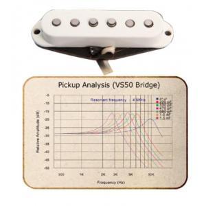Ist Artec VS50-B die richtige Musik Ausrüstung für Sie? Finden Sie heraus!