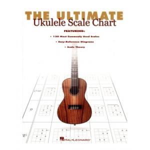 """Take the """"IS IT GOOD FOR ME"""" test for """"Hal Leonard Ultimate Ukulele Scale Chart"""", read the reviews and join the community!"""