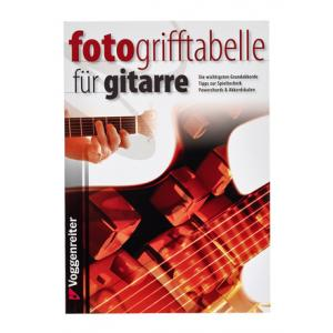 """Take the """"IS IT GOOD FOR ME"""" test for """"Voggenreiter Fotogrifftabelle Gitarre"""", read the reviews and join the community!"""